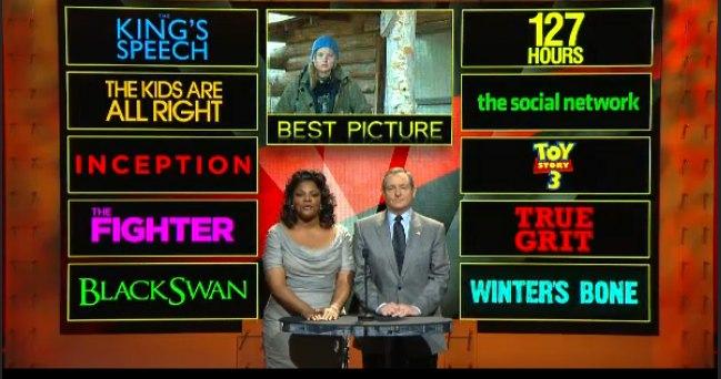 Nominaciones 'Mejor Película' para los Oscar 2011