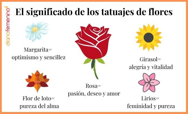Tatuajes De Flores El Significado Floral De Tu Tattoo As tattoos na barriga e virilha são ótimas para cobrir cicatrizes, sabia? tatuajes de flores el significado