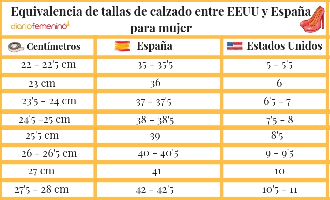 Calzado Estados España Unidos Equivalencia Tallas De Y Entre WD9bIeEHY2