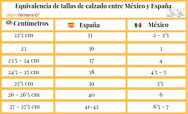 Equivalencia de tallas de ropa y calzado entre España y México
