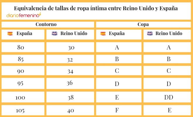 0f0302371 Equivalencia de tallas de ropa y calzado entre España y Reino Unido