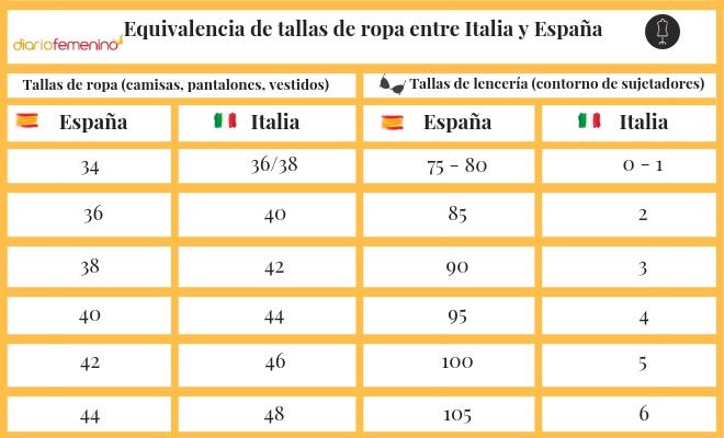 c269a3d4 Equivalencia de tallas de ropa y calzado entre Italia y España