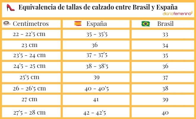 ea7aee4c Equivalencia de tallas de ropa y calzado entre Brasil y España
