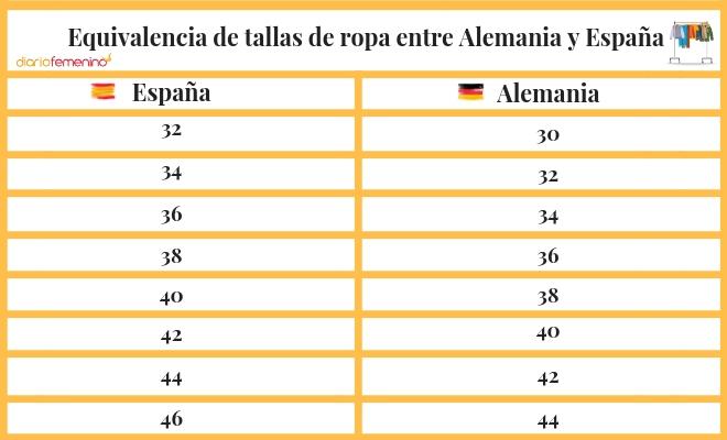 e0d711a0b Equivalencia de tallas de ropa y calzado entre Alemania y España