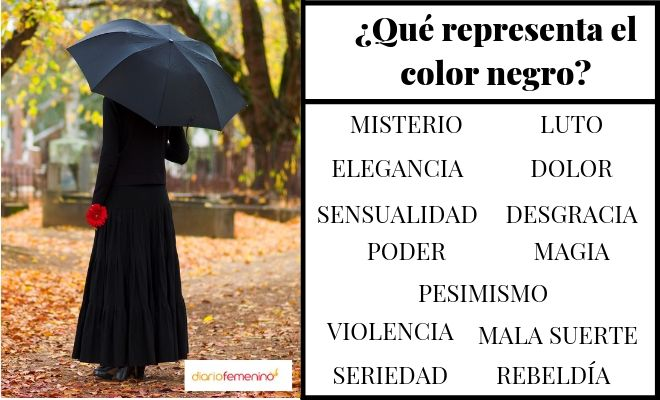 Significado del color negro