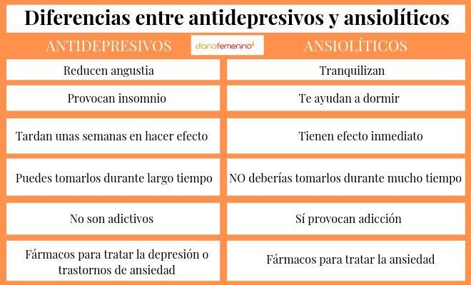 ¿Para qué sirven los antidepresivos y para qué sirven los ansiolíticos?