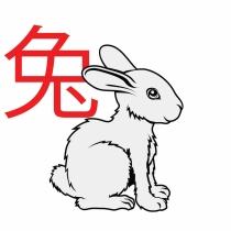El signo del conejo en el horóscopo chino