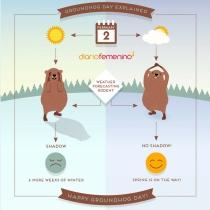Frase para el Día Mundial de la Marmota