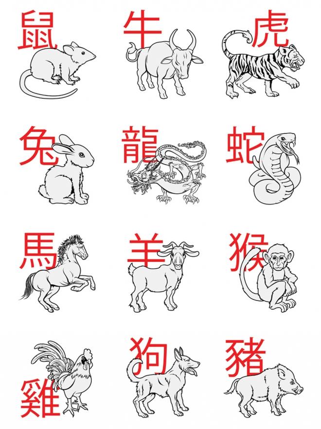 Signos zodiaco chino signos del zodiaco muyhoroscopos for Signo del zodiaco