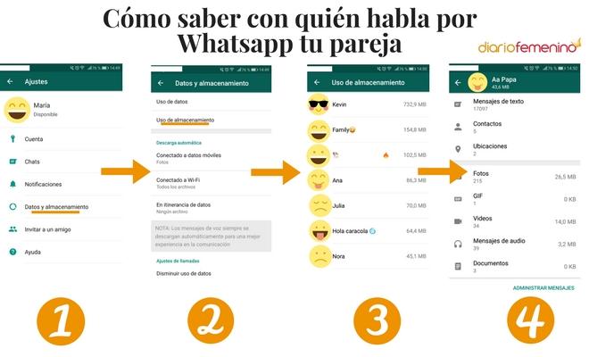 Cómo Saber Con Quién Habla Por Whatsapp Tu Pareja