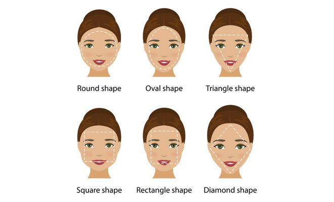 Las distintas formas de la cara