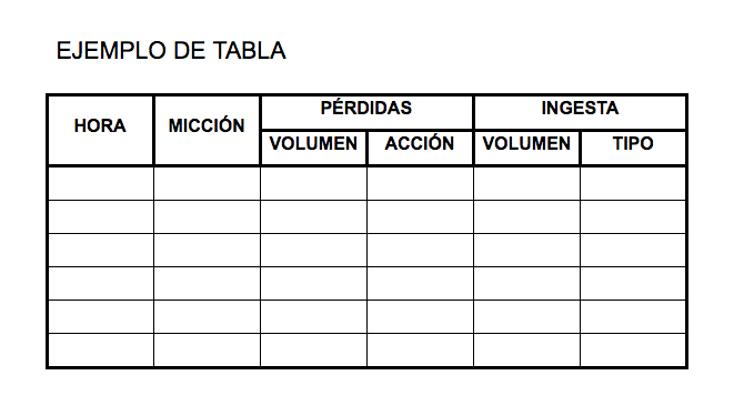 calendario miccional tabla
